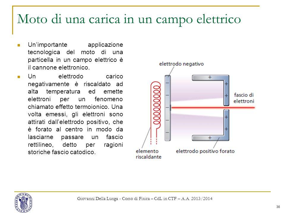 36 Moto di una carica in un campo elettrico Un'importante applicazione tecnologica del moto di una particella in un campo elettrico è il cannone elettronico.