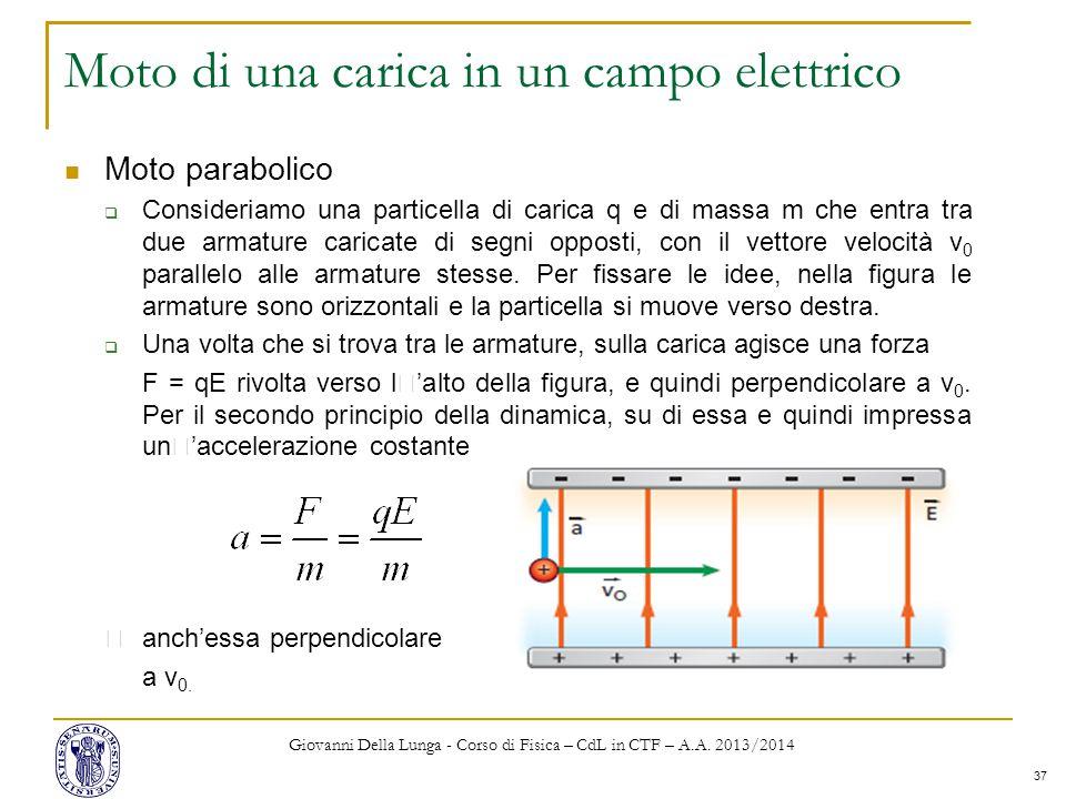 37 Moto di una carica in un campo elettrico Moto parabolico  Consideriamo una particella di carica q e di massa m che entra tra due armature caricate di segni opposti, con il vettore velocità v 0 parallelo alle armature stesse.
