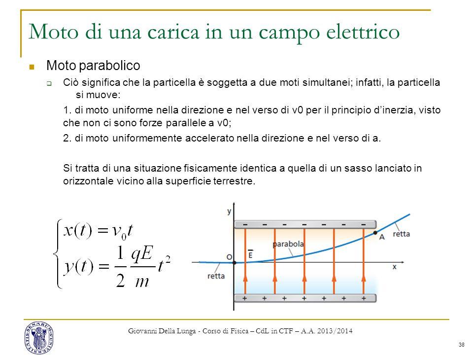38 Moto di una carica in un campo elettrico Moto parabolico  Ciò significa che la particella è soggetta a due moti simultanei; infatti, la particella si muove: 1.