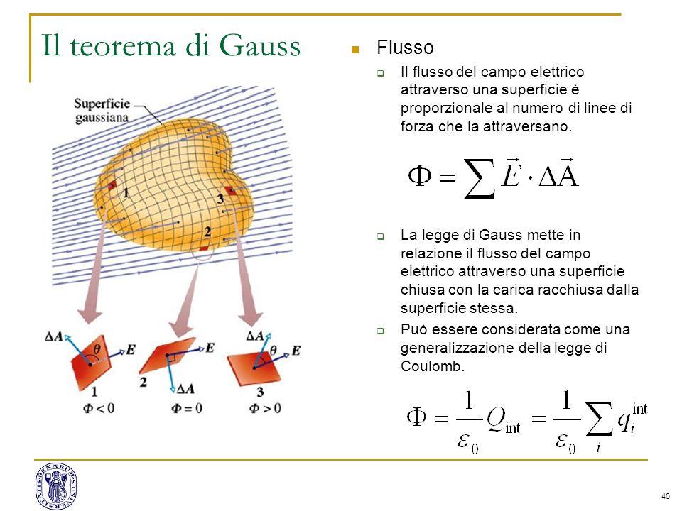 40 Il teorema di Gauss Flusso  Il flusso del campo elettrico attraverso una superficie è proporzionale al numero di linee di forza che la attraversano.