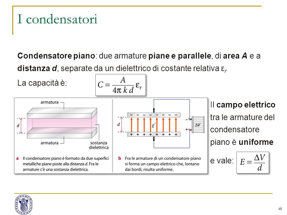 45 I condensatori Condensatore piano: due armature piane e parallele, di area A e a distanza d, separate da un dielettrico di costante relativa ε r La capacità è: Il campo elettrico tra le armature del condensatore piano è uniforme e vale: