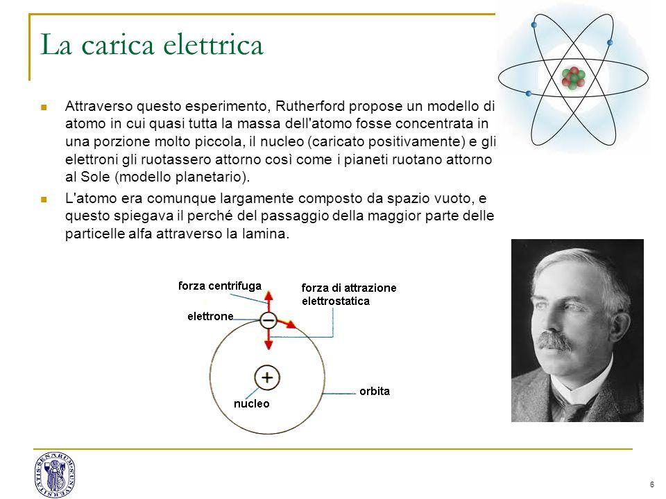 6 La carica elettrica Attraverso questo esperimento, Rutherford propose un modello di atomo in cui quasi tutta la massa dell atomo fosse concentrata in una porzione molto piccola, il nucleo (caricato positivamente) e gli elettroni gli ruotassero attorno così come i pianeti ruotano attorno al Sole (modello planetario).