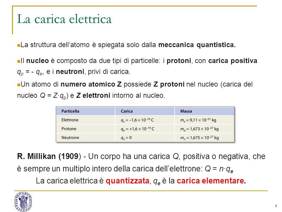8 La carica elettrica La struttura dell'atomo è spiegata solo dalla meccanica quantistica.
