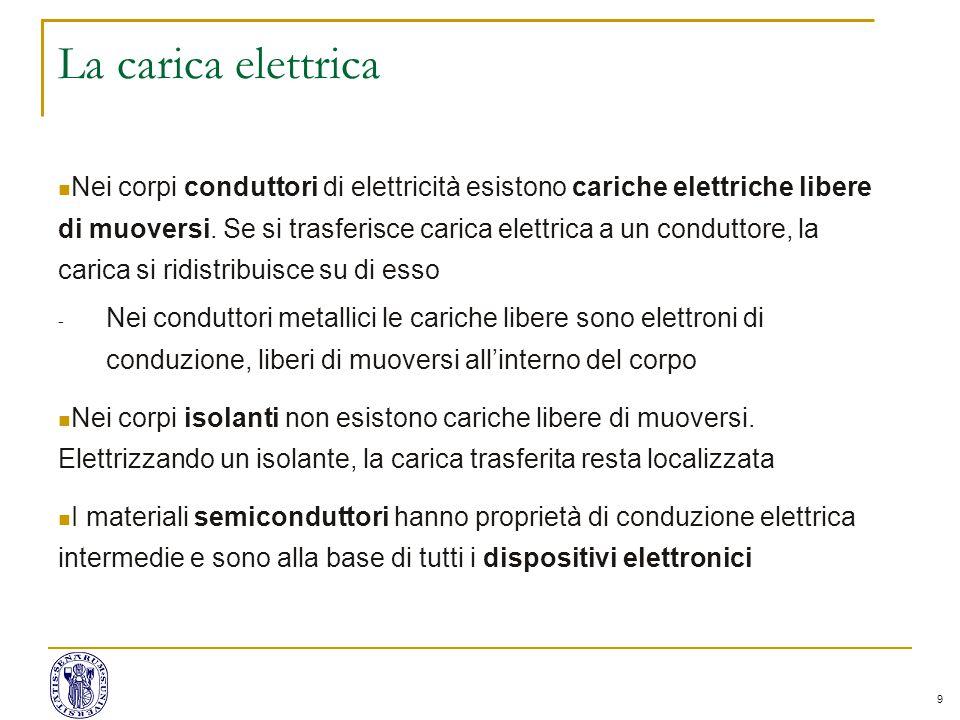 9 La carica elettrica Nei corpi conduttori di elettricità esistono cariche elettriche libere di muoversi.