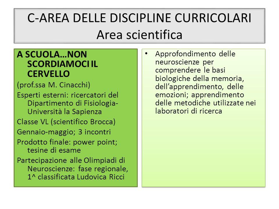 C-AREA DELLE DISCIPLINE CURRICOLARI Area scientifica A SCUOLA…NON SCORDIAMOCI IL CERVELLO (prof.ssa M. Cinacchi) Esperti esterni: ricercatori del Dipa