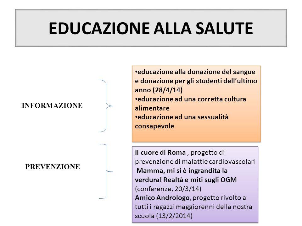 EDUCAZIONE ALLA SALUTE INFORMAZIONE PREVENZIONE educazione alla donazione del sangue e donazione per gli studenti dell'ultimo anno (28/4/14) educazion