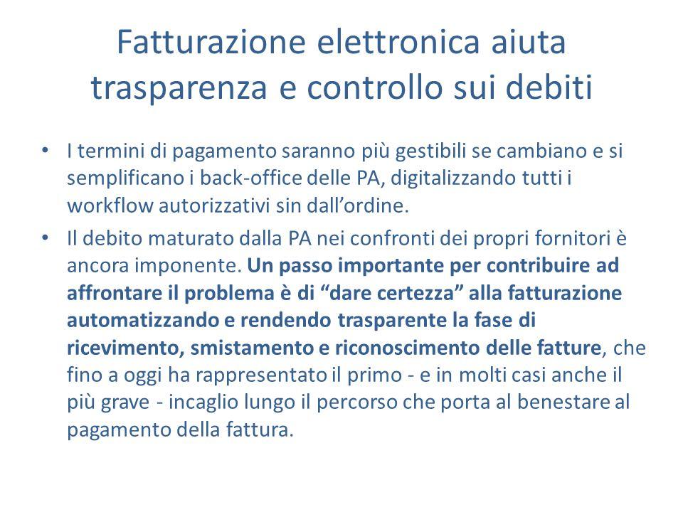 Fatturazione elettronica aiuta trasparenza e controllo sui debiti I termini di pagamento saranno più gestibili se cambiano e si semplificano i back-of