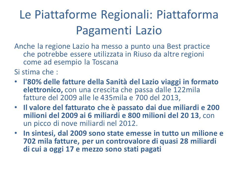 Le Piattaforme Regionali: Piattaforma Pagamenti Lazio Anche la regione Lazio ha messo a punto una Best practice che potrebbe essere utilizzata in Rius