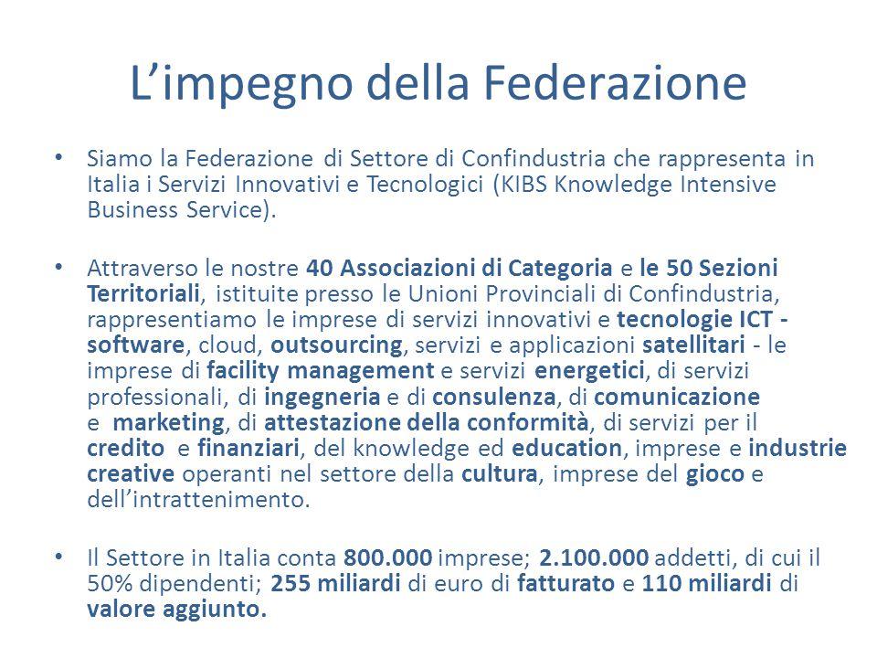 L'impegno della Federazione Siamo la Federazione di Settore di Confindustria che rappresenta in Italia i Servizi Innovativi e Tecnologici (KIBS Knowle
