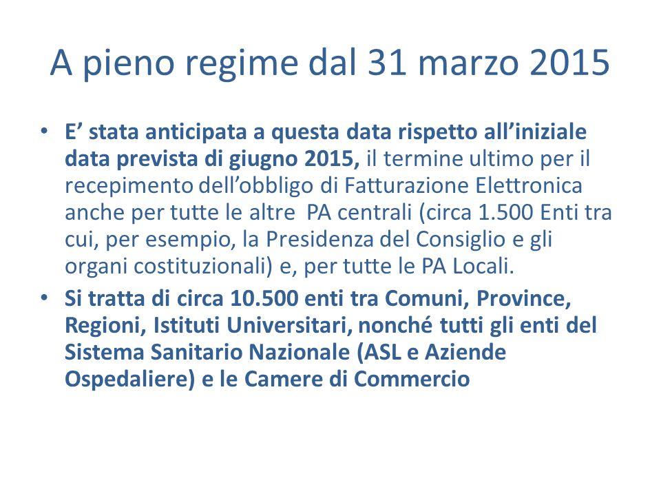 A pieno regime dal 31 marzo 2015 E' stata anticipata a questa data rispetto all'iniziale data prevista di giugno 2015, il termine ultimo per il recepi