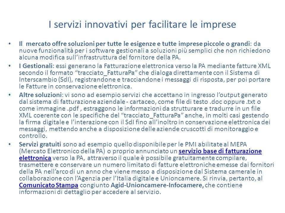I servizi innovativi per facilitare le imprese Il mercato offre soluzioni per tutte le esigenze e tutte imprese piccole o grandi: da nuove funzionalit