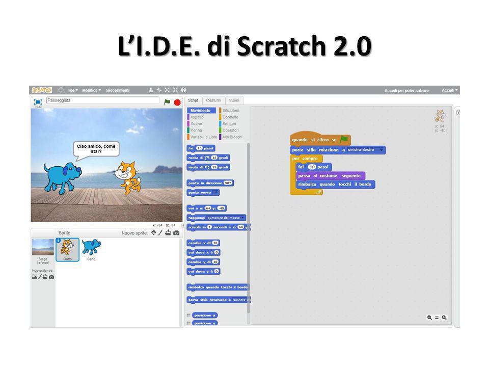 L'I.D.E. di Scratch 2.0