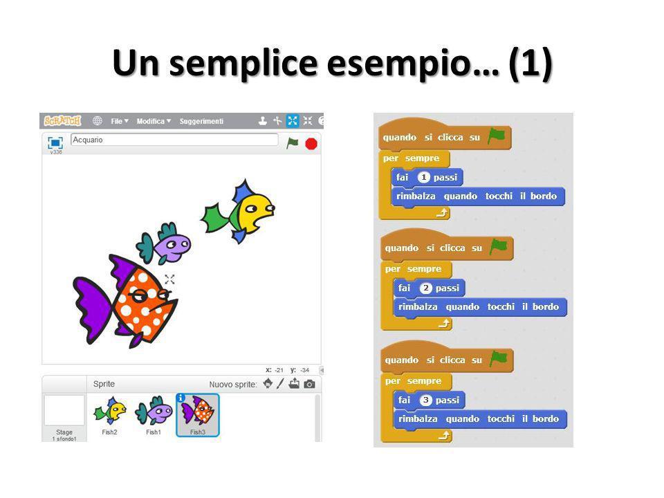 Un semplice esempio… (1)