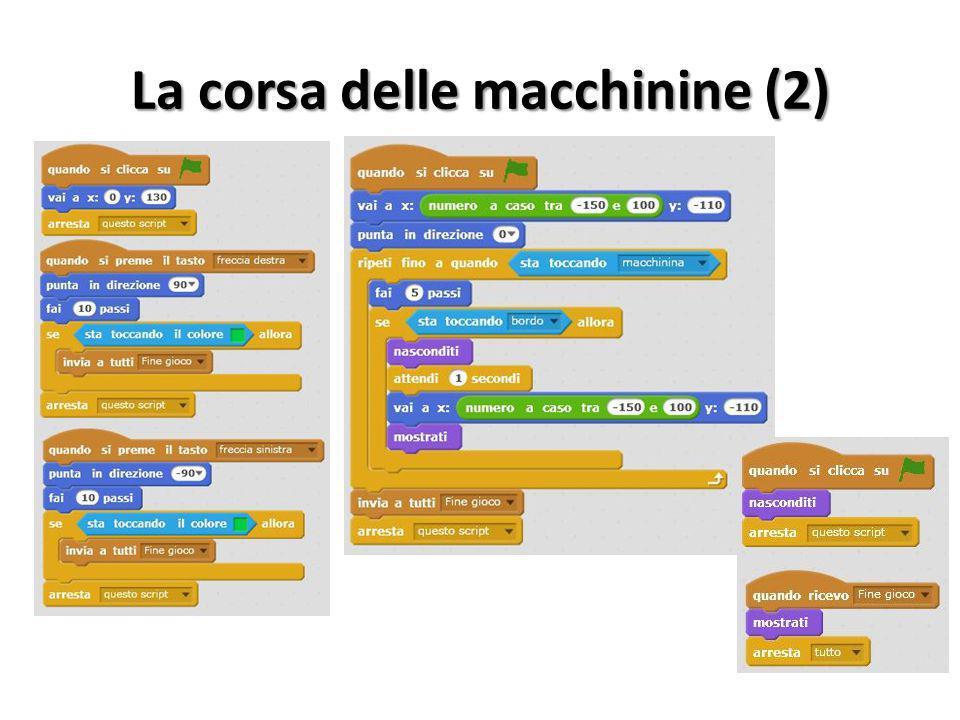 La categoria Altri blocchi (4) Scratch 2.0 gestisce la ricorsione appoggiandosi a una lista da gestire come uno STACK: