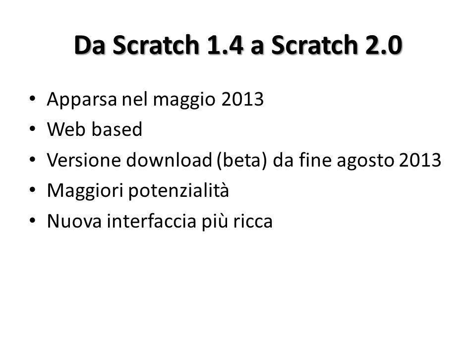 Novità della versione 2.0 (4) In questo caso «toccando» lo sprite lo nascondo per poi farlo riapparire