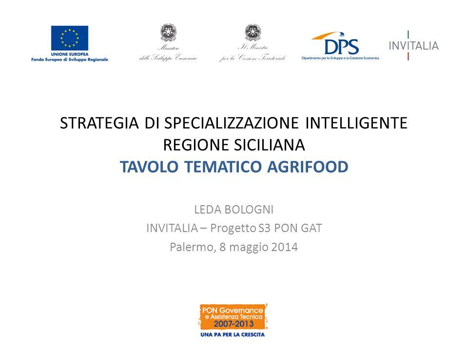 STRATEGIA DI SPECIALIZZAZIONE INTELLIGENTE REGIONE SICILIANA TAVOLO TEMATICO AGRIFOOD LEDA BOLOGNI INVITALIA – Progetto S3 PON GAT Palermo, 8 maggio 2014