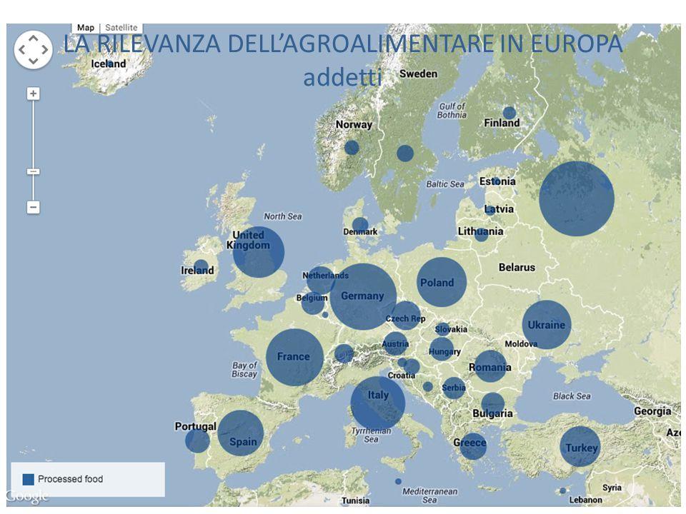 LA RILEVANZA DELL'AGROALIMENTARE IN EUROPA addetti