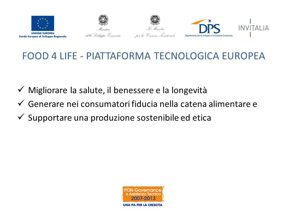 FOOD 4 LIFE - PIATTAFORMA TECNOLOGICA EUROPEA Migliorare la salute, il benessere e la longevità Generare nei consumatori fiducia nella catena alimentare e Supportare una produzione sostenibile ed etica