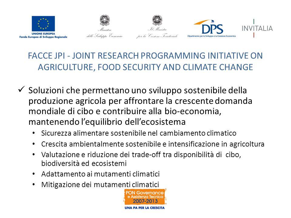 FACCE JPI - JOINT RESEARCH PROGRAMMING INITIATIVE ON AGRICULTURE, FOOD SECURITY AND CLIMATE CHANGE Soluzioni che permettano uno sviluppo sostenibile della produzione agricola per affrontare la crescente domanda mondiale di cibo e contribuire alla bio-economia, mantenendo l'equilibrio dell'ecosistema Sicurezza alimentare sostenibile nel cambiamento climatico Crescita ambientalmente sostenibile e intensificazione in agricoltura Valutazione e riduzione dei trade-off tra disponibilità di cibo, biodiversità ed ecosistemi Adattamento ai mutamenti climatici Mitigazione dei mutamenti climatici