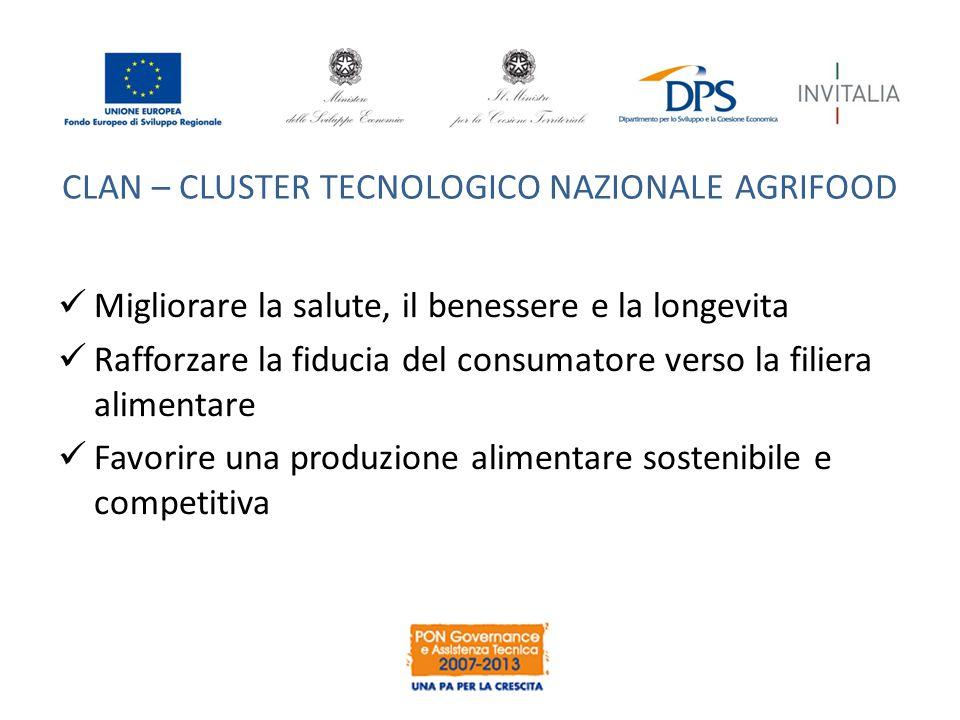 CLAN – CLUSTER TECNOLOGICO NAZIONALE AGRIFOOD Migliorare la salute, il benessere e la longevita Rafforzare la fiducia del consumatore verso la filiera alimentare Favorire una produzione alimentare sostenibile e competitiva