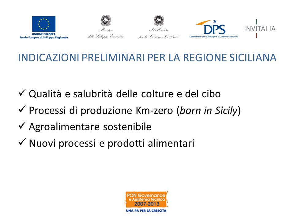 INDICAZIONI PRELIMINARI PER LA REGIONE SICILIANA Qualità e salubrità delle colture e del cibo Processi di produzione Km-zero (born in Sicily) Agroalimentare sostenibile Nuovi processi e prodotti alimentari