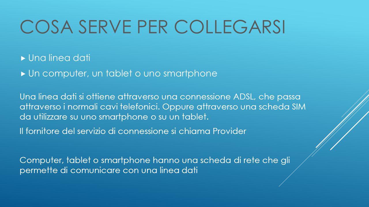 COSA SERVE PER COLLEGARSI  Una linea dati  Un computer, un tablet o uno smartphone Una linea dati si ottiene attraverso una connessione ADSL, che passa attraverso i normali cavi telefonici.