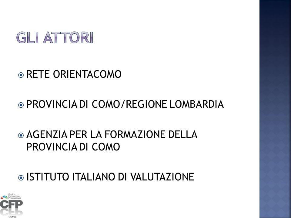  RETE ORIENTACOMO  PROVINCIA DI COMO/REGIONE LOMBARDIA  AGENZIA PER LA FORMAZIONE DELLA PROVINCIA DI COMO  ISTITUTO ITALIANO DI VALUTAZIONE