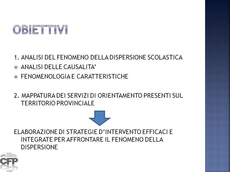 1. ANALISI DEL FENOMENO DELLA DISPERSIONE SCOLASTICA  ANALISI DELLE CAUSALITA'  FENOMENOLOGIA E CARATTERISTICHE 2. MAPPATURA DEI SERVIZI DI ORIENTAM