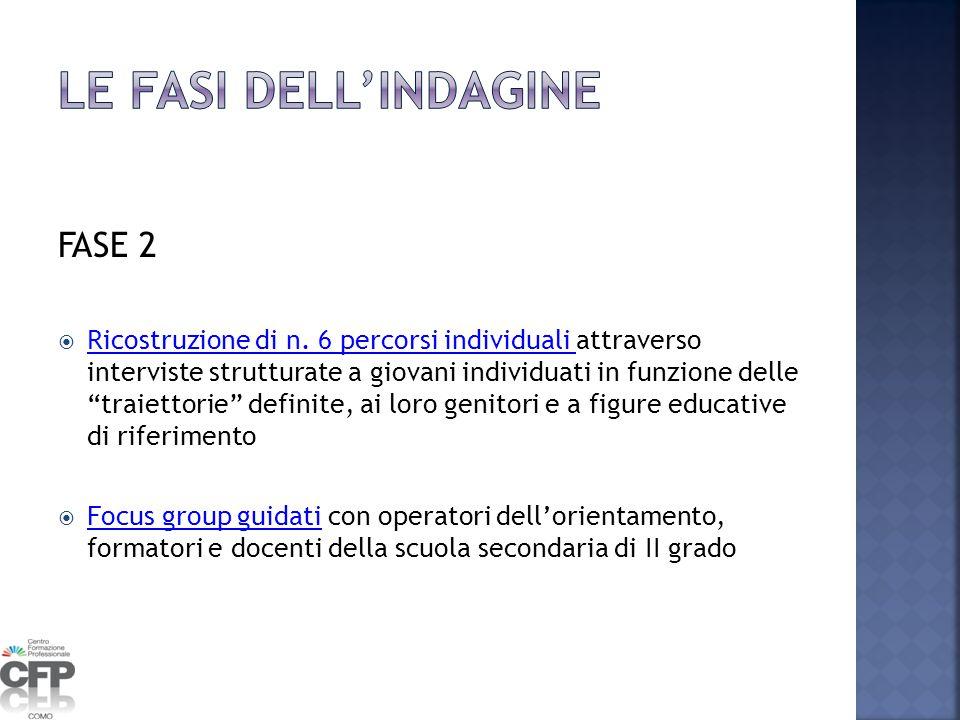 """FASE 2  Ricostruzione di n. 6 percorsi individuali attraverso interviste strutturate a giovani individuati in funzione delle """"traiettorie"""" definite,"""