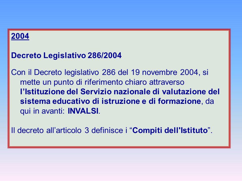2004 Decreto Legislativo 286/2004 Con il Decreto legislativo 286 del 19 novembre 2004, si mette un punto di riferimento chiaro attraverso l'Istituzione del Servizio nazionale di valutazione del sistema educativo di istruzione e di formazione, da qui in avanti: INVALSI.