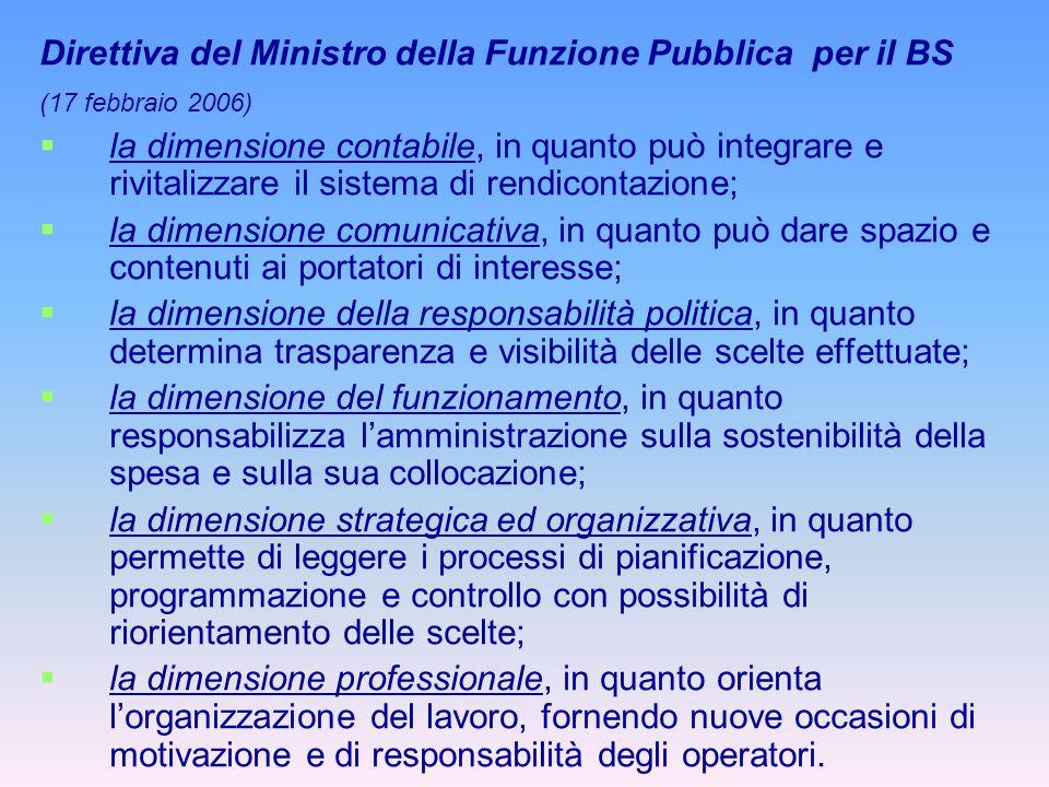 Direttiva del Ministro della Funzione Pubblica per il BS (17 febbraio 2006)   la dimensione contabile, in quanto può integrare e rivitalizzare il si