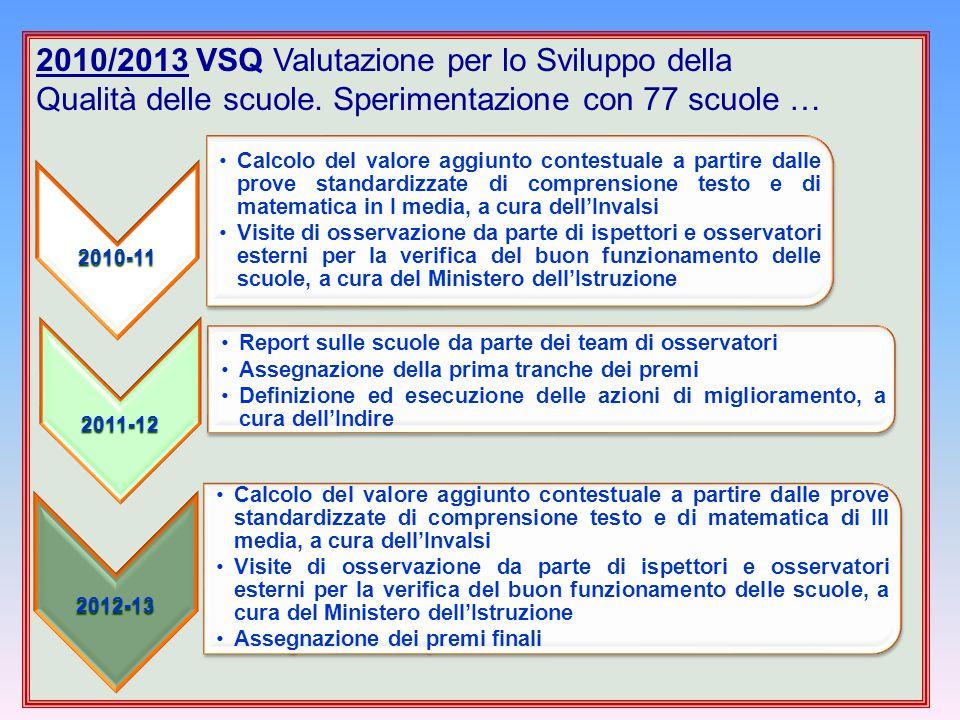 2010/2013 VSQ Valutazione per lo Sviluppo della Qualità delle scuole. Sperimentazione con 77 scuole … 2010-11 Calcolo del valore aggiunto contestuale