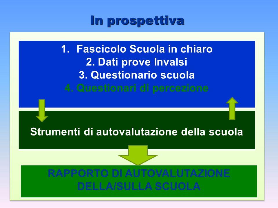 In prospettiva 1.Fascicolo Scuola in chiaro 2.Dati prove Invalsi 3.