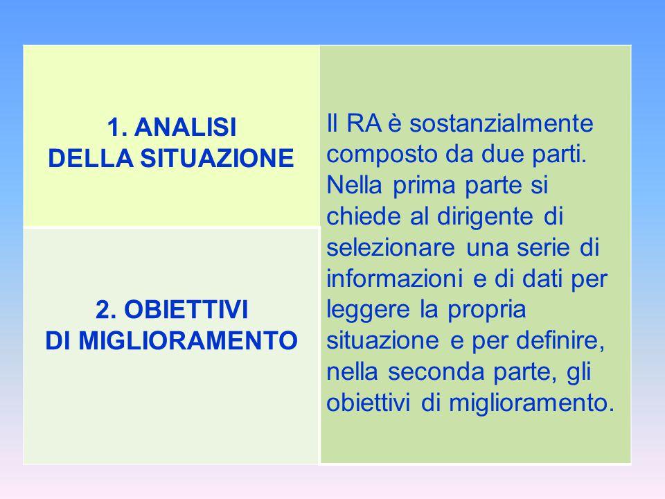 1.ANALISI DELLA SITUAZIONE Il RA è sostanzialmente composto da due parti.