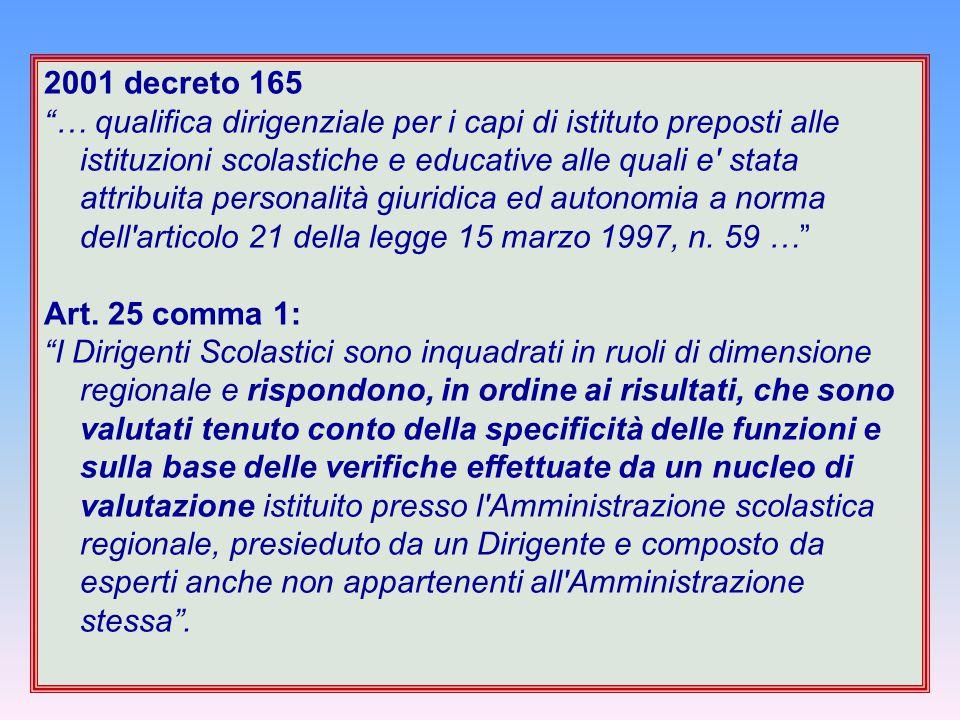 2001 decreto 165 … qualifica dirigenziale per i capi di istituto preposti alle istituzioni scolastiche e educative alle quali e stata attribuita personalità giuridica ed autonomia a norma dell articolo 21 della legge 15 marzo 1997, n.