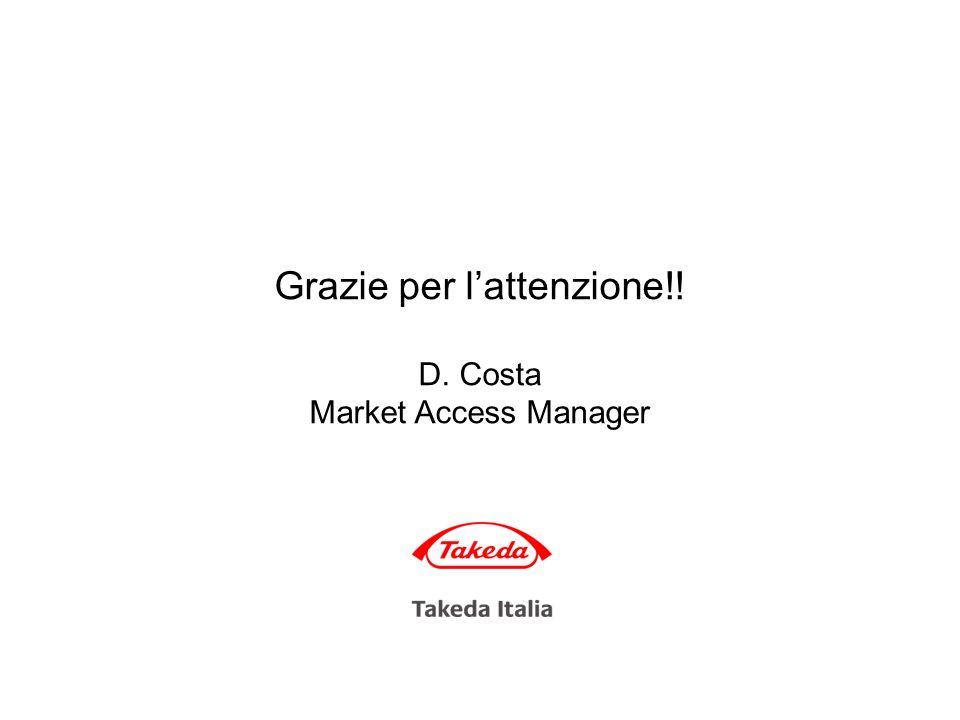 Grazie per l'attenzione!! D. Costa Market Access Manager