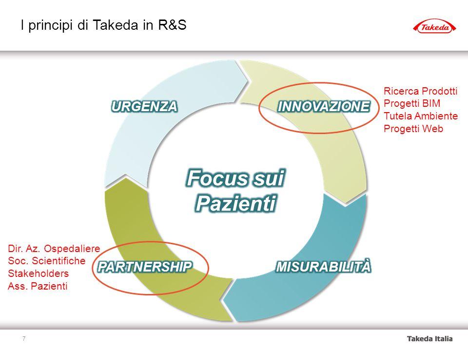 I principi di Takeda in R&S 7 Dir. Az. Ospedaliere Soc.