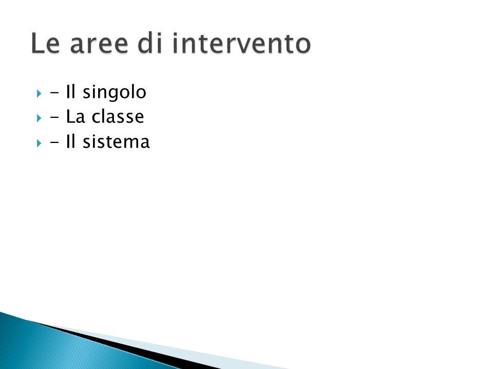  - Il singolo  - La classe  - Il sistema