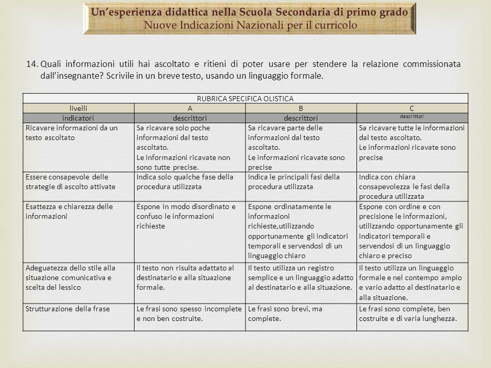 14.Quali informazioni utili hai ascoltato e ritieni di poter usare per stendere la relazione commissionata dall'insegnante.