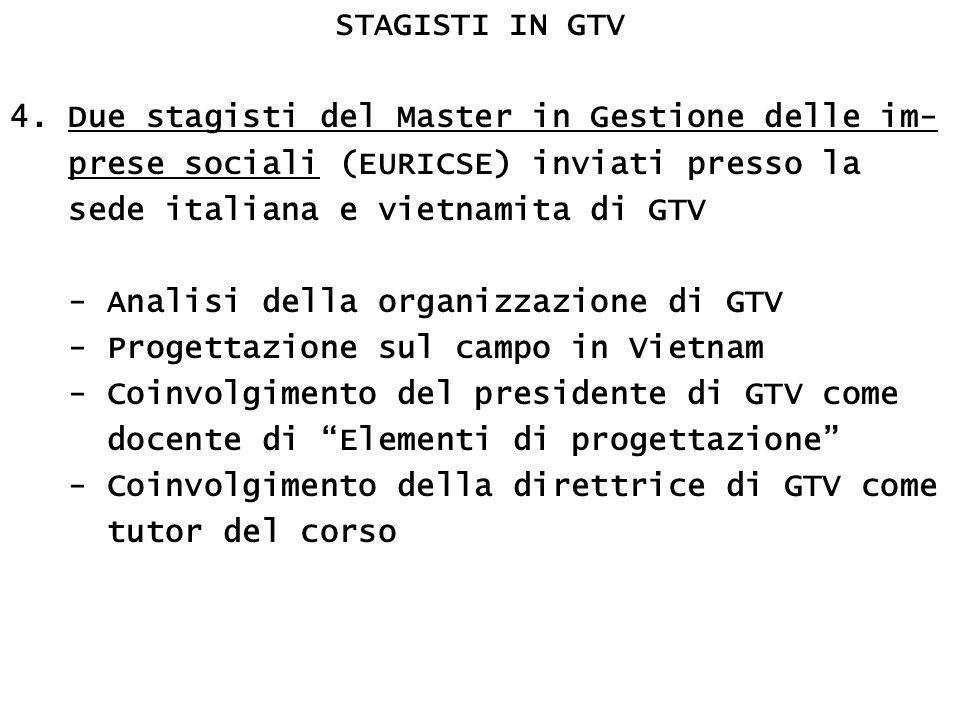 STAGISTI IN GTV 4. Due stagisti del Master in Gestione delle im- prese sociali (EURICSE) inviati presso la sede italiana e vietnamita di GTV - Analisi