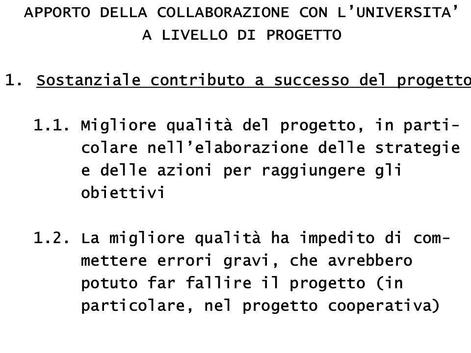 APPORTO DELLA COLLABORAZIONE CON L'UNIVERSITA' A LIVELLO DI PROGETTO 1.Sostanziale contributo a successo del progetto 1.1.