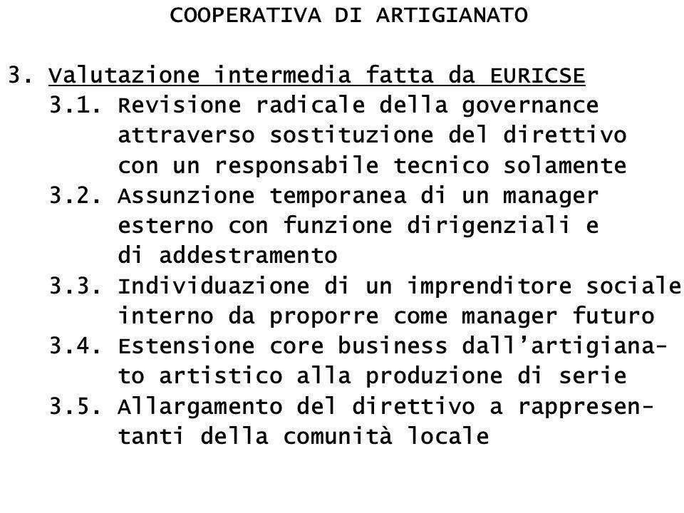 COOPERATIVA DI ARTIGIANATO 3. Valutazione intermedia fatta da EURICSE 3.1.