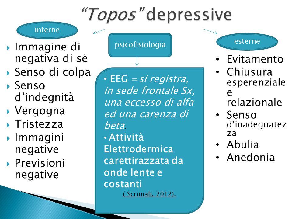 6 QEEG & Neurofedback frontale (Neuroscience LAB, Ce.Cl,A.), Acicastello