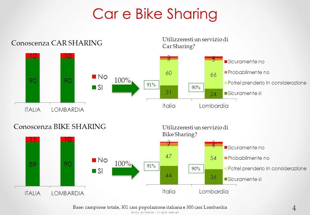 Strictly confidential - All rights reserved Carpooling o Ride sharing 1/2 5 Conosci servizi di trasporto alternativi che permettono la condivisione di un passaggio auto (carpooling o ridesharing).