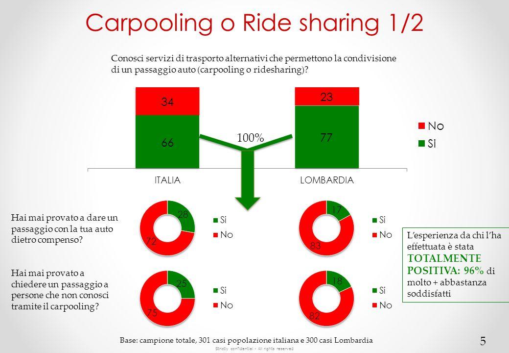 Strictly confidential - All rights reserved Carpooling o Ride sharing 2/2 6 Perché non hai ancora DATO un passaggio con questa modalità di condivisione.
