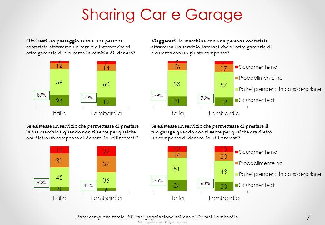 Strictly confidential - All rights reserved House sharing 1/3 8 Conoscete servizi per condividere/scambiare la propria CASA.
