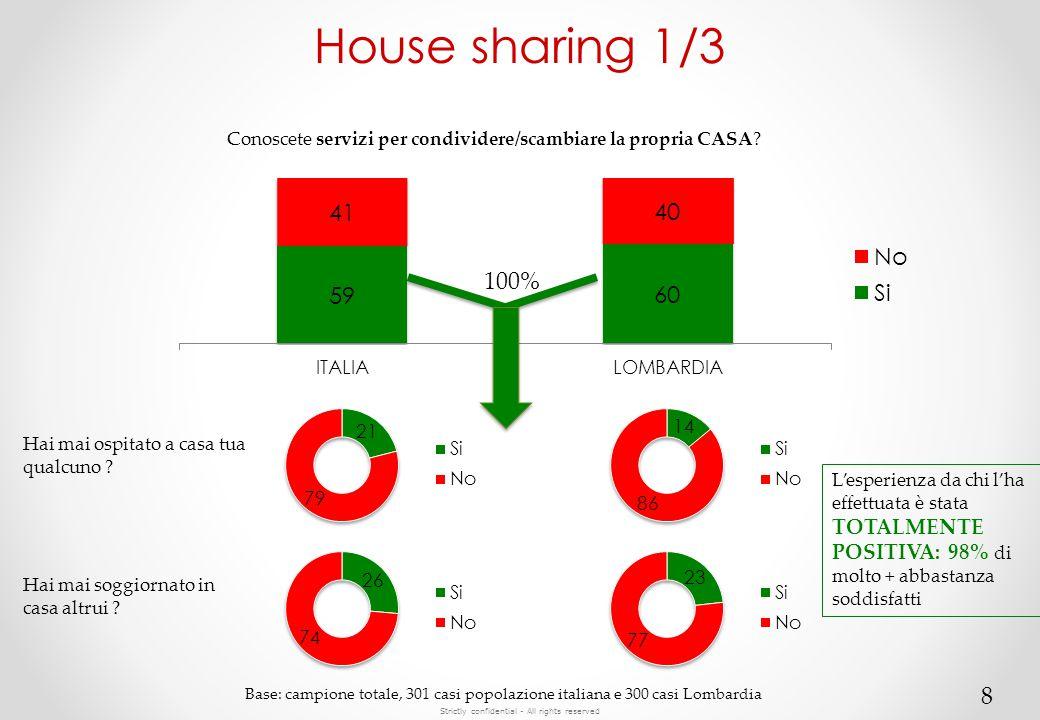 Strictly confidential - All rights reserved House sharing 2/3 9 Perché non hai ancora dato ospitalità a casa tua attraverso il sistema di condivisione e/ o scambio casa.