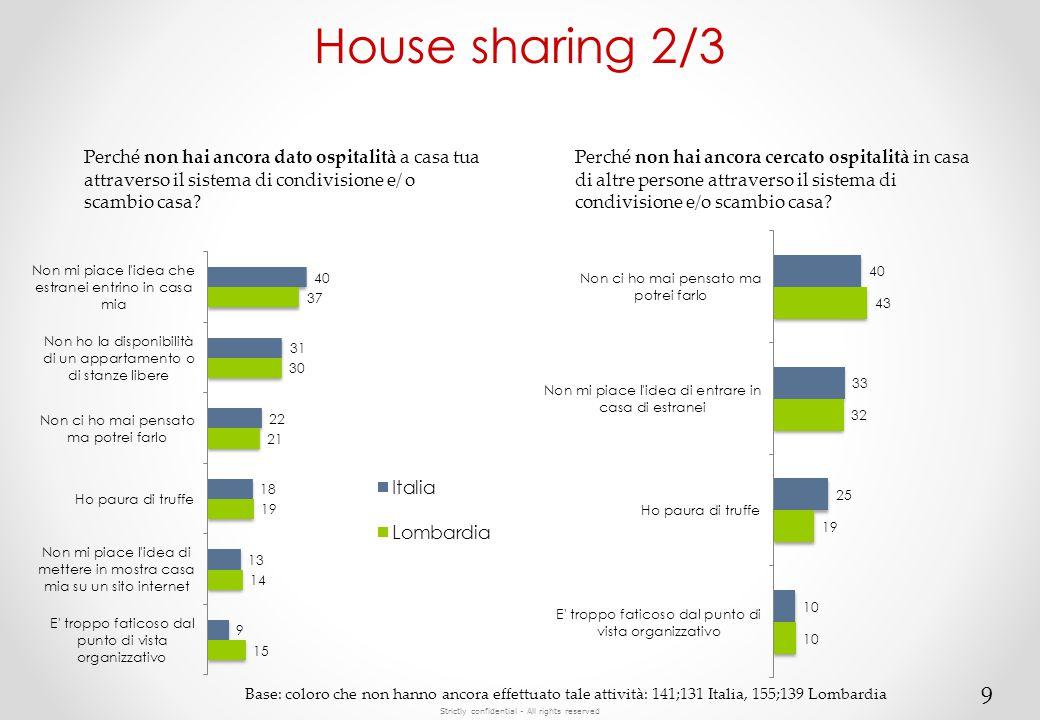 Strictly confidential - All rights reserved House sharing 3/3 10 Saresti disposto a viaggiare dormendo a casa di persone che hanno messo in affitto la loro casa dietro compenso di denaro.