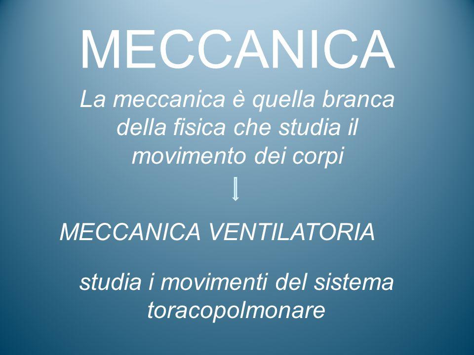 MECCANICA La meccanica è quella branca della fisica che studia il movimento dei corpi MECCANICA VENTILATORIA studia i movimenti del sistema toracopolm