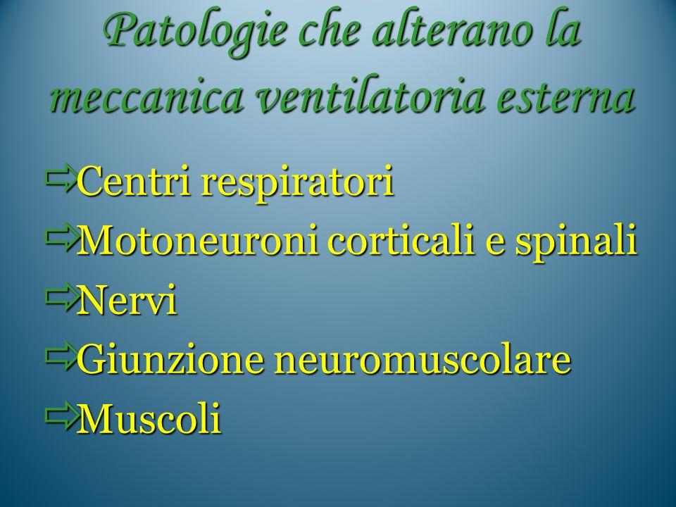 Patologie che alterano la meccanica ventilatoria esterna  Centri respiratori  Motoneuroni corticali e spinali  Nervi  Giunzione neuromuscolare  M